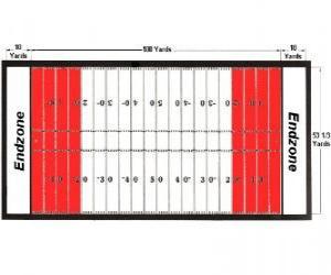 Puzzle de Esquema de un campo de juego de fútbol americano