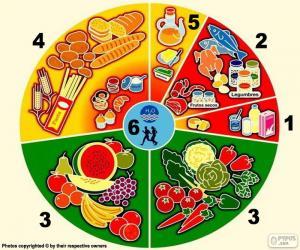 Puzzle de Grupos alimenticios