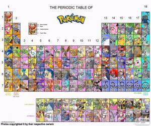 Puzzle de La tabla periódica Pokémon