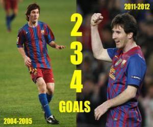 Puzzle de Lionel Messi 234 Goles con el FC Barcelona