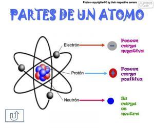 Puzzle de Partes de un átomo