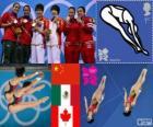 Podio saltos plataforma 10 metros sincronizado femenino, Chen Ruolin, Wang Hao (China), Paola Espinosa, Alejandra Orozco (México) y Meaghan Benfeito, Roseline Filion (Canadá) - Londres 2012 -
