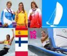 Vela RS:X femenino LDN 2012