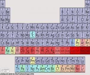 Puzzle de Tabla periódica