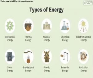 Puzzle de Tipos de energía