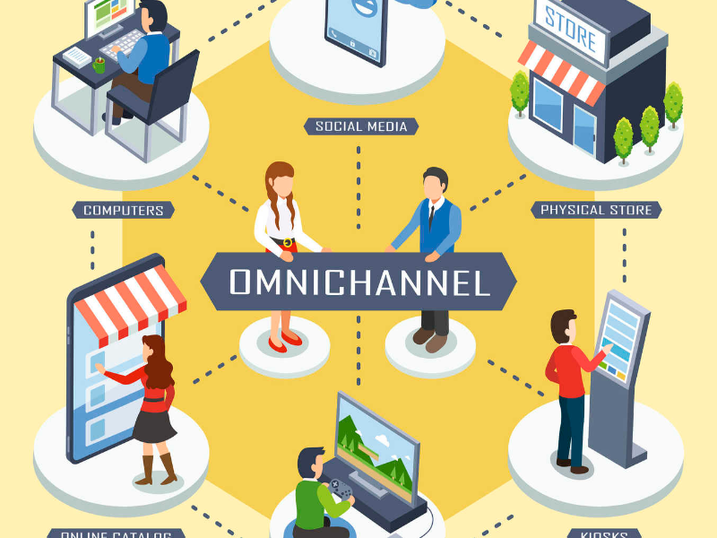 Omnichannel puzzle