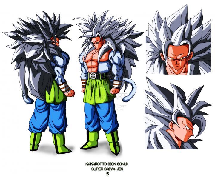 Son Goku | Dragon Ball Wiki | FANDOM powered by Wikia