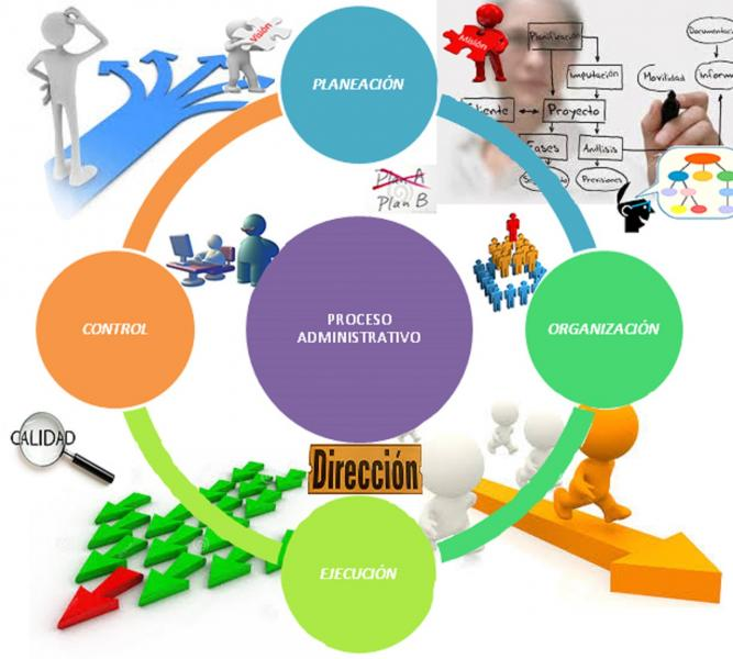 Puzzle de rompecabezas proceso administrativo ...