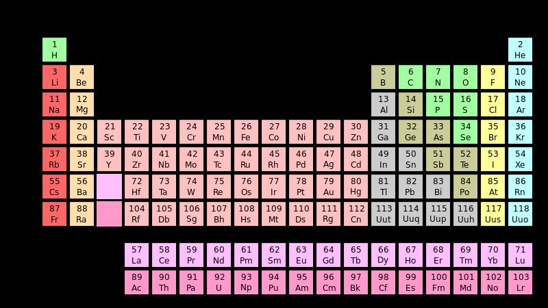 Puzzle de tabla periodica 1 rompecabezas de urtaz Gallery